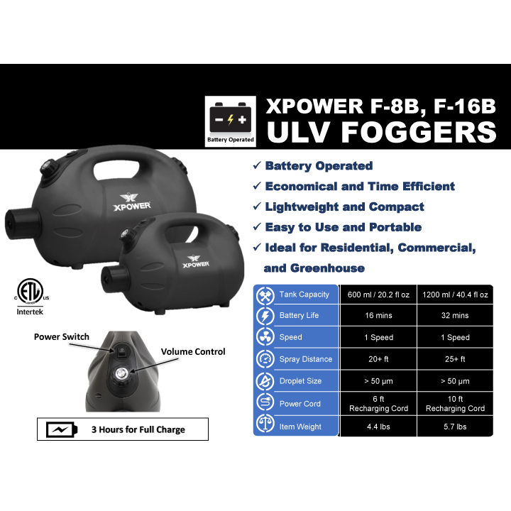 xpower canada ulv cold foggers ips